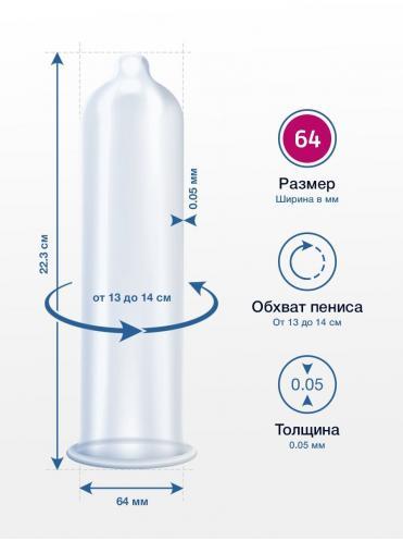 Презервативы MY.SIZE размер 64 - 3 шт.